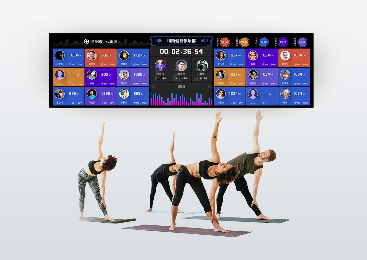 智能健身房心率系统