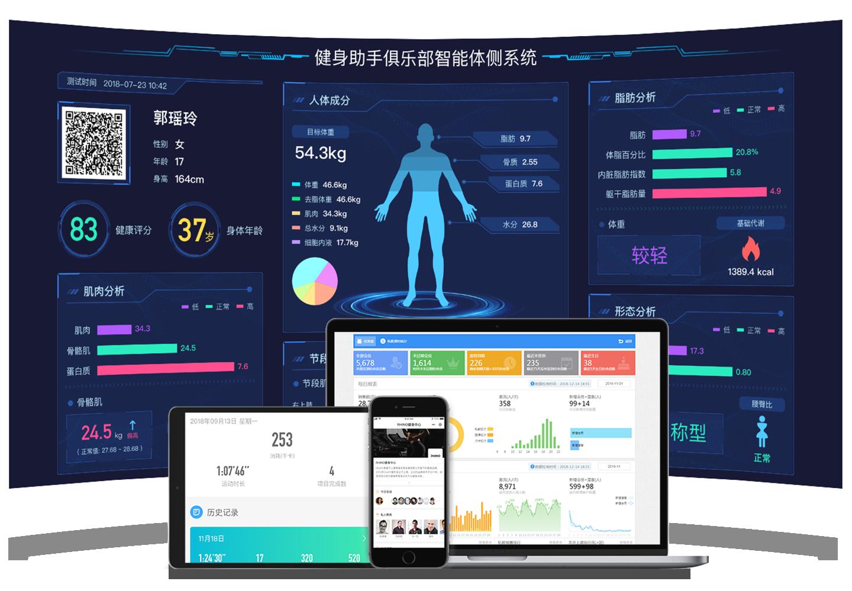 智能健身房体测系统