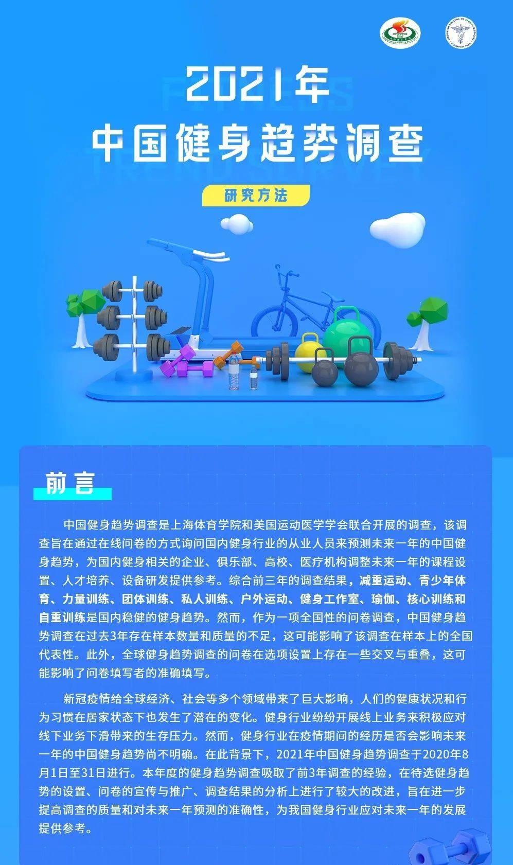 2021中国健身趋势调查